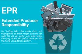 Hội thảo tham vấn về trách nhiệm tái chế, xử lý sản phẩm, bao bì của nhà sản xuất, nhà nhập khẩu theo quy định của Luật bảo vệ môi trường 2020